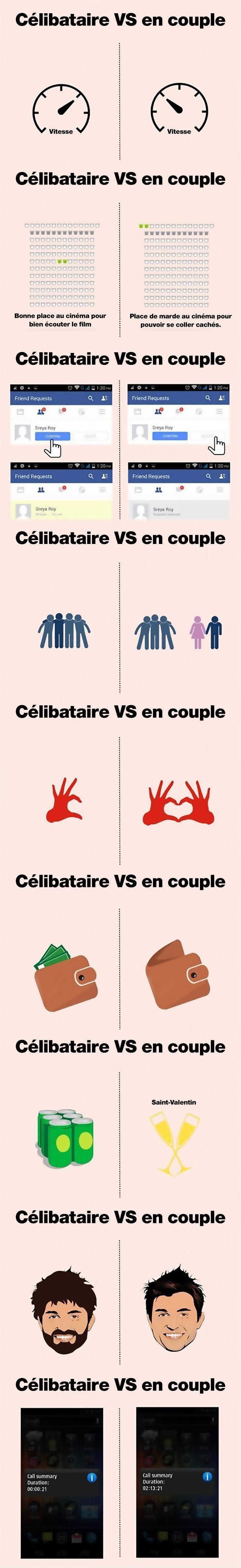 celibS1