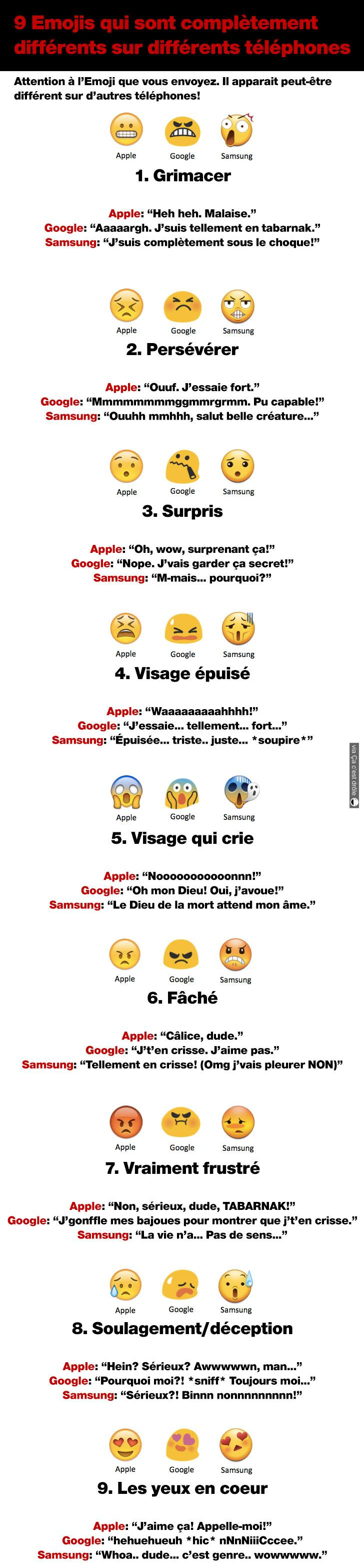 9 Emojis complètement différents sur d'autres téléphones