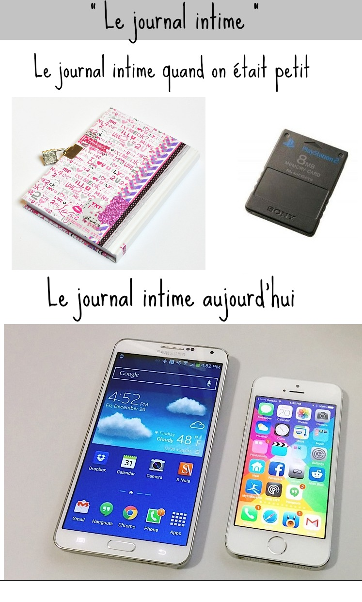 Le journal intime