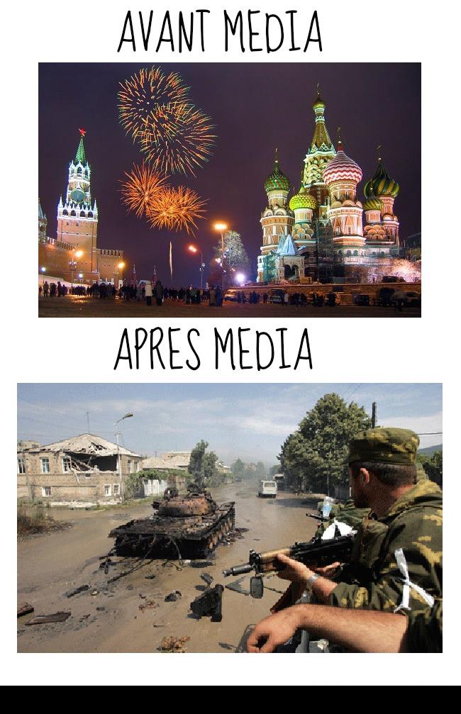 Les médias par rapport à la Russie aujourd'hui…